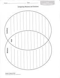 Dna Rna Venn Diagram Dna And Rna Venn Diagram Thinker Life