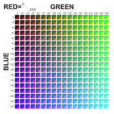 Rgb Color Table In 15 Steps With Red 0 255