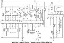 engine immobiliser wiring diagram engine image wiring diagram mitsubishi space wagon wiring automotive wiring on engine immobiliser wiring diagram