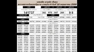 ตรวจหวย 16/5/59 ตรวจสลากกินแบ่งรัฐบาล วันที่ 16 พฤษภาคม 2559 - YouTube