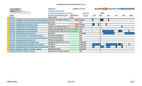 Free Project Tracking Templates Free Multiple Project Tracking Template Status Tracker Daily