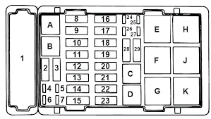 ford e150 fuse box wiring diagram 2007 ford e 150 fuse box wiring diagram2004 e150 fuse diagram all wiring diagram2002 ford e150