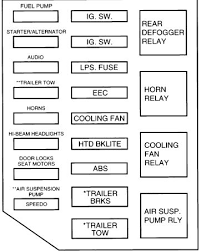 1992 mercury topaz fuse box 1992 wiring diagrams online