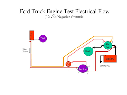minimum electrical connections to test run the engine ford truck ee ford truck engine test electrical flow jpg views 3954 size edited to show 12 volt negative ground diagram