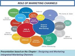 Marketing Channels What Work Do Marketing Channels Perform