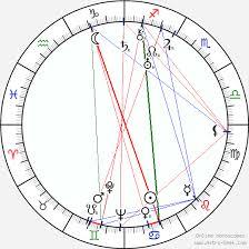 Chhabi Biswas Birth Chart Horoscope Date Of Birth Astro