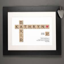 new 20th wedding anniversary gift ideas for husband design ideas wedding idea guide vansonsoo