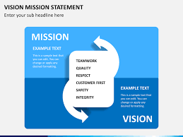 my vision statement sample my vision statement for google coursework academic service