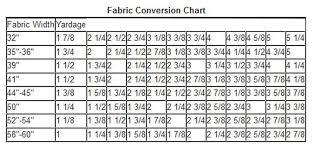 Sewing Measurement Conversion Chart Fabric Yardage Conversion Chart