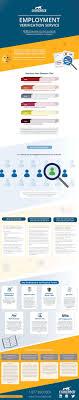 employment dates verification employment background check services work history verification