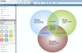 Venn Diagram Gcse Worksheet How To Make A Venn Diagram Diagrams Venn Diagram Worksheet