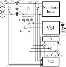 basic scheme of a 3 phase 4 wire system parallel active power filter 3 phase 4 wire system diagram at 3 Phase 4 Wire System Diagram