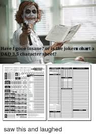 dnd 3 5 character sheet have gone insane or is the jokers chart a d d 35 character sheet
