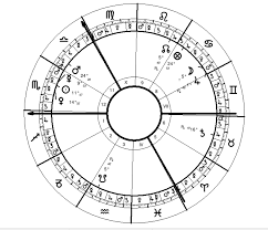 Sidereal Natal Chart Hendrix Sidereal Natal Seven Stars Astrology