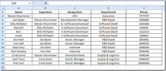 Can You Make An Org Chart In Excel Build An Organization Chart In Visio 2010