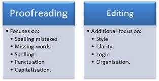 essay proof reading proofreading editing service   do my computer homework have you ever thought that finishing your essay