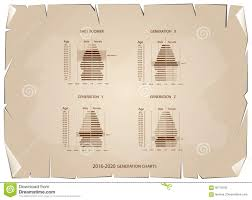 Generation Birth Years Chart 2016 2020 Population Pyramids Graphs With 4 Generation Stock