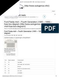 ford fiesta mk4 – fourth generation Fuse Box On A Ford Fiesta 14 Ford Fiesta Engine Fan Fuse