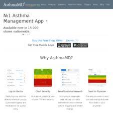 Asthmamd Peak Flow Meter Chart Asthmamd Org At Wi Asthma Control Iphone App Asthmamd