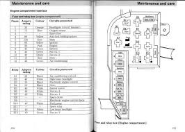 au xr6 ford fuse box diagram ai mcq with answers ford falcon fuse box diagram ford falcon au 1998 2002 workshop manuals factory can u give me a fuse box diagram
