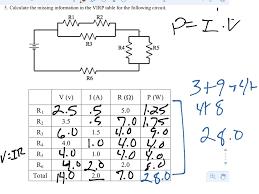 Rivp Chart Showme Circuit