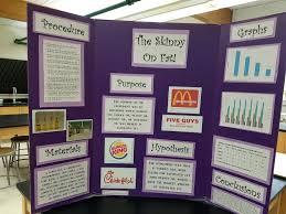 Project Display Board Ideas Science Board Ideas New Bunch Of Best