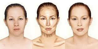 i am always looking for good pictures that demonstrate good contouring technique and save them in my puter not an easy thing i ure you people