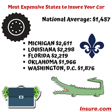 Car Insurance Rates By Age Chart Car Insurance Rates By State 2019 Most And Least Expensive