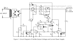 ripple short circuit protected variable output voltage and advanced power supply