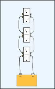 basic electrical outlet wiring basic image wiring similiar basic outlet wiring keywords on basic electrical outlet wiring
