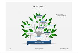 tree in powerpoint family tree powerpoint template 7 powerpoint family tree templates