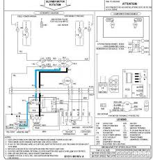 carrier gas furnace wiring diagram wiring diagram bryant furnace wiring diagram diagrams