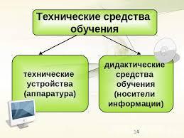 Реферат Технические средства образования в детском саду Педагогика Технические средства обучения в доу реферат