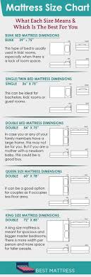 Mattress sizes double vs full Double Bed Size Full Size Mattress Measurements Mattress Size Chart Single Double King Or Queen What Do They Feefkme Full Size Mattress Measurements Choose The Right Size Area Rug For