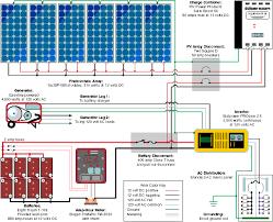 amp meter wiring diagram 400 watt inverter wiring diagram wiring diagram for power inverter nilza net rv solar electric systems information