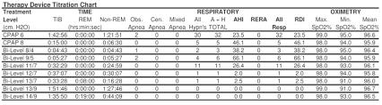 Titration Chart Imgur