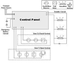 security panel wiring diagram fire alarm control panel conventional edit