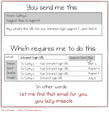 If You Do This In An Email I Hate You The Oatmeal