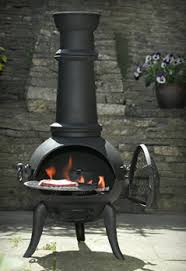 Abc Guide To Chiminea Or Chimnea In Cast Iron Or Clay