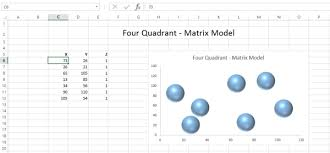 How To Create A Static Four Quadrant Matrix Model In An