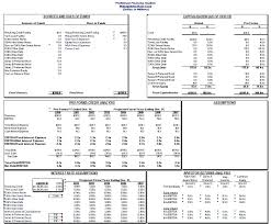 balance sheet income statement cash flow template excel template income statement template in excel