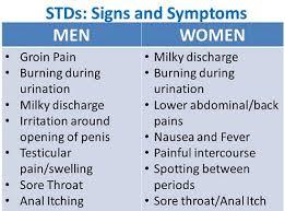 Std Signs And Symptoms Chart Male Std Warning Signs And Symptoms Home Chlamydia Std Test