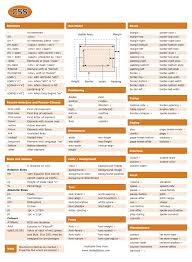 html reference sheet web technologies cheat sheets