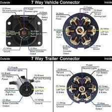 6 flat trailer wiring diagram truck trailer to rv trailer 7 pin flat trailer plug google search