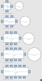 medidas para mesas em_ httpwww4livingruitemsarticletablesize dining table dimensions p1 dimensions