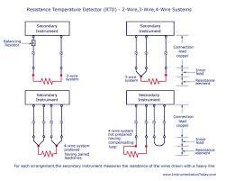 wiring diagram pt100 3 wire wiring diagram rtd wirdig pt100 3 4 wire rtd color code at Pt100 4 Wire Wiring Diagram