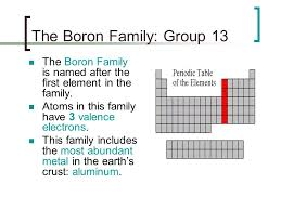 Unit 5 Section 3 Notes Families of Elements. - ppt download
