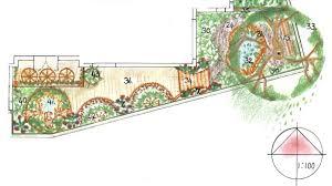 Small Picture Garden Design Garden Design with Home Garden Landscaping Design