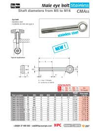 Eye Bolt Size Chart Pdf Eye Screw Material Stainless Steel Type Male Thread