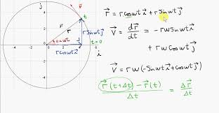 uniform circular motion calculus derivation of velocity and centripetal acceleration vectors